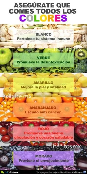 La alimentación es aliada de la salud
